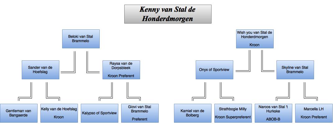 drawit-diagram2